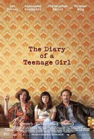 https://cdn.film-fish.comThe Diary of a Teenage Girl